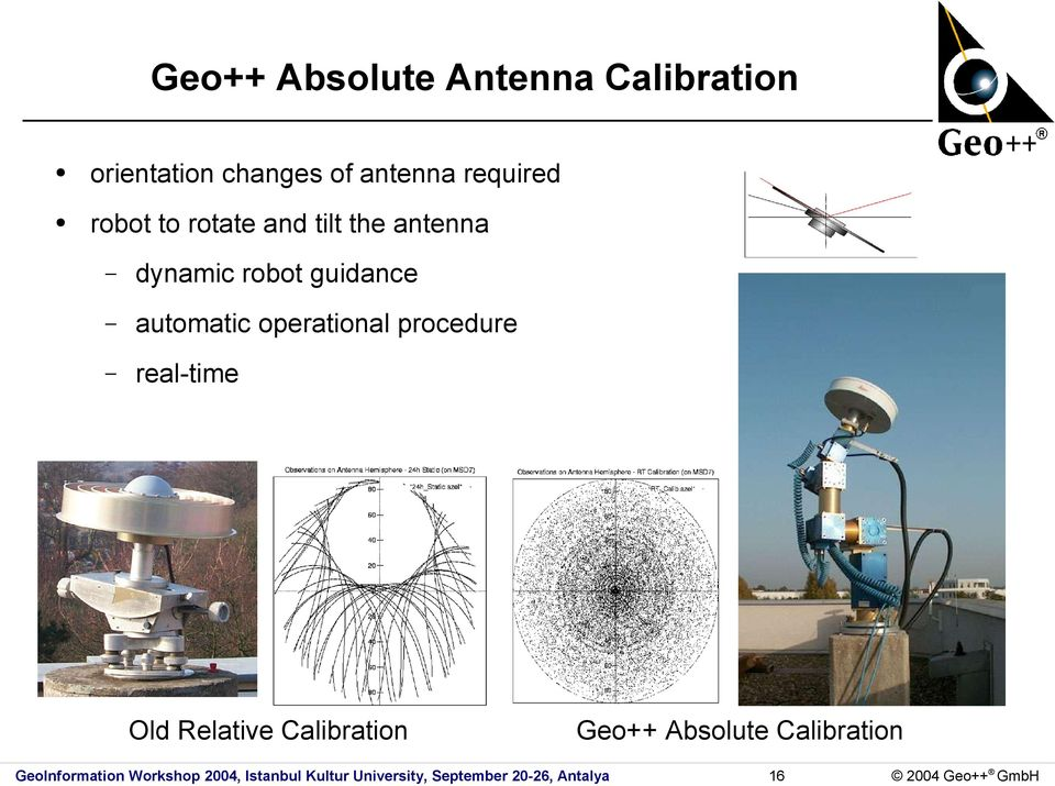 procedure real-time Old Relative Calibration Geo++ Absolute Calibration