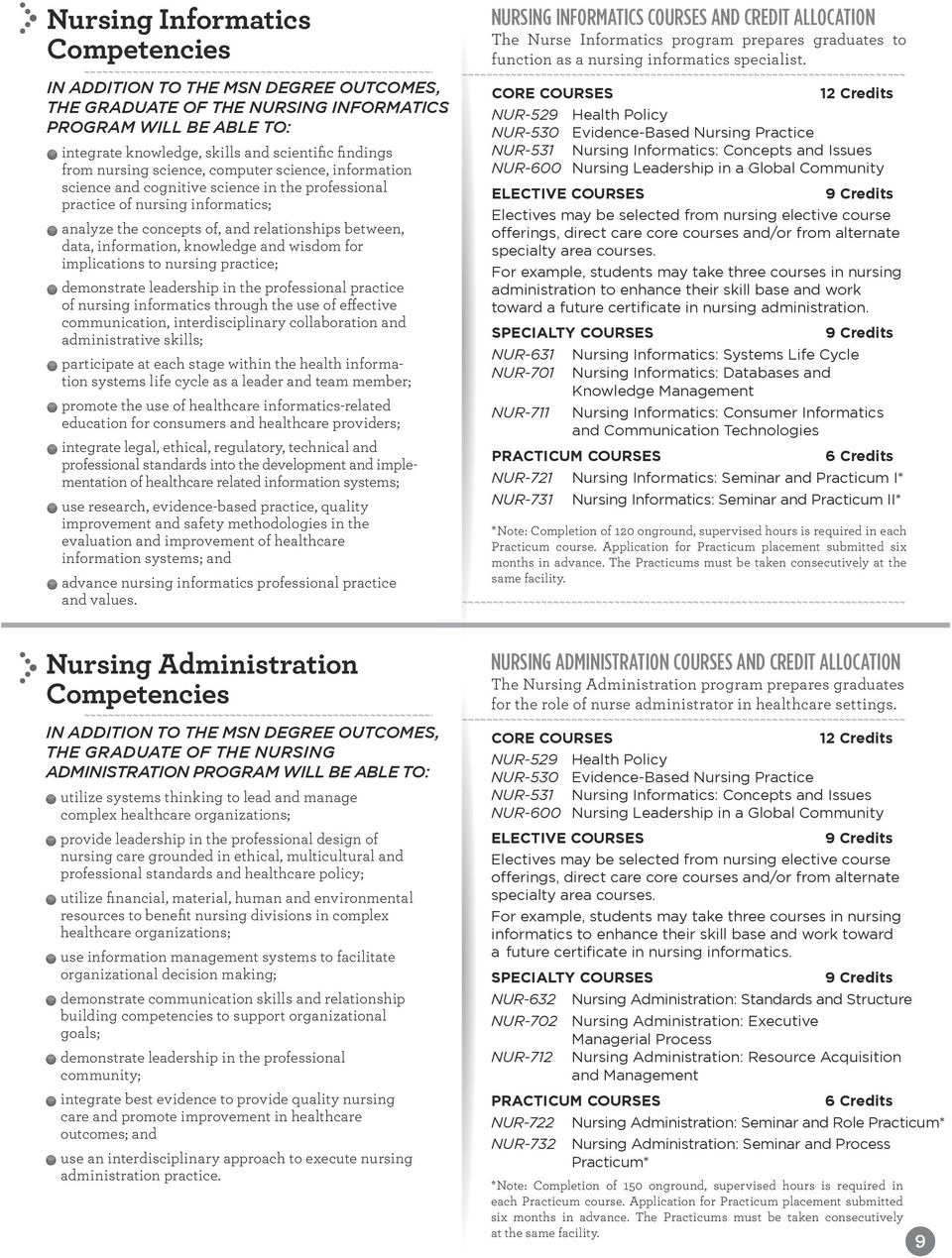 integrate knowledge, skills and scientific findings NUR-531 Nursing Informatics: Concepts and Issues from nursing science, computer science, information NUR-600 Nursing Leadership in a Global