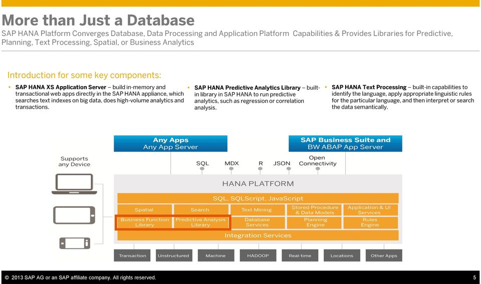 big data, does high-volume analytics and transactions. SAP HANA Predictive Analytics Library builtin library in SAP HANA to run predictive analytics, such as regression or correlation analysis.