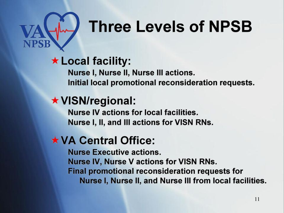 VISN/regional: Nurse IV actions for local facilities. Nurse I, II, and III actions for VISN RNs.
