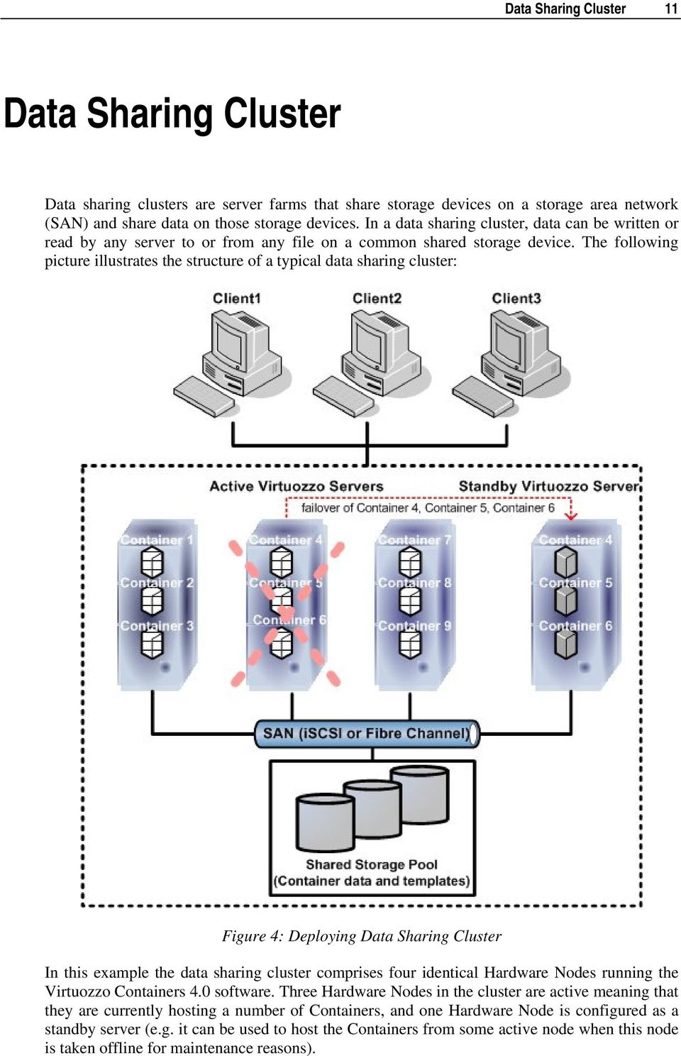 The following picture illustrates the structure of a typical data sharing cluster: Figure 4: Deploying Data Sharing Cluster In this example the data sharing cluster comprises four identical Hardware