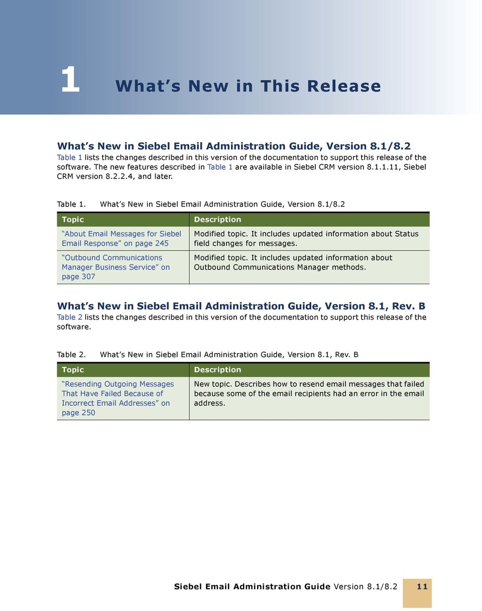 2.2.4, and later. Table 1. What s New in Siebel Email Administration Guide, Version 8.1/8.