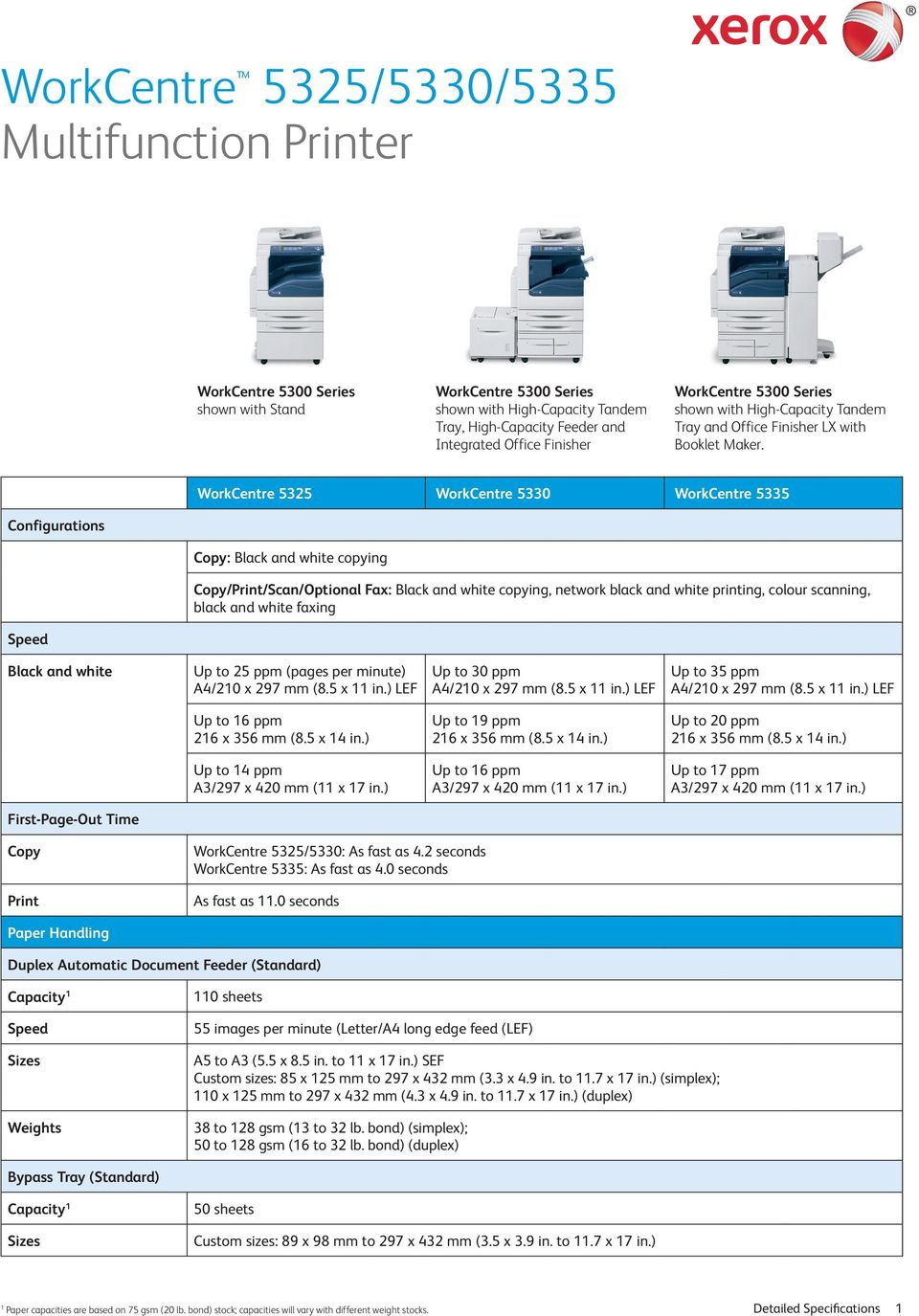 WorkCentre 5325 WorkCentre 5330 WorkCentre 5335 Configurations Copy: Black and white copying Copy/Print/Scan/Optional Fax: Black and white copying, network black and white printing, colour scanning,