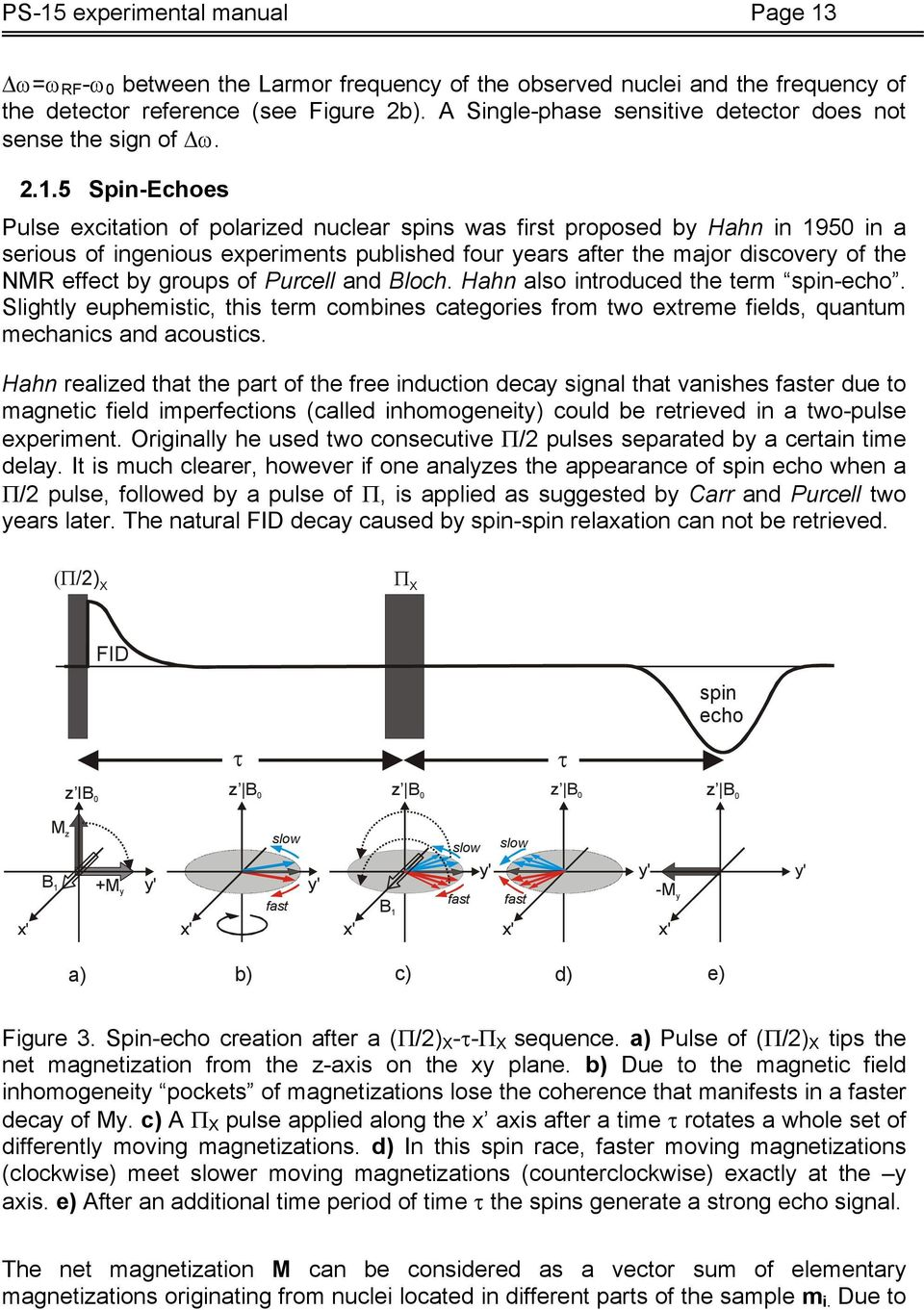 5 Spin-Echoes Pulse excitation of polarized nuclear spins was first proposed by Hahn in 1950 in a serious of ingenious experiments published four years after the major discovery of the NMR effect by