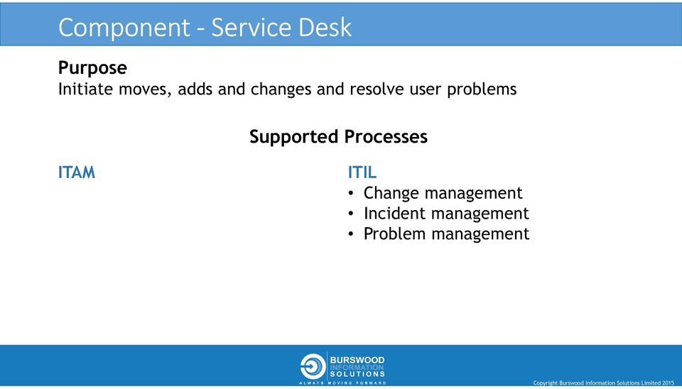 problems Supported Processes ITAM ITIL