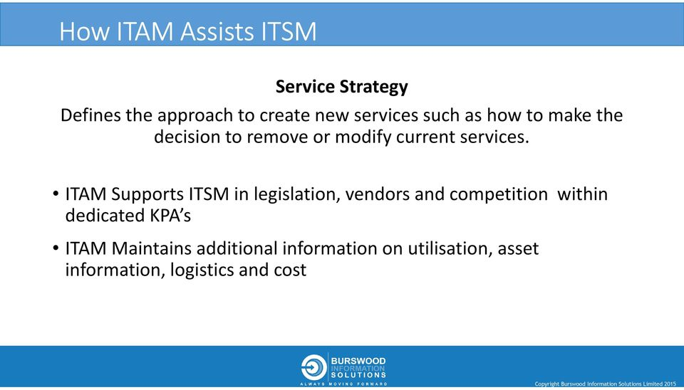 ITAM Supports ITSM in legislation, vendors and competition within dedicated KPA s