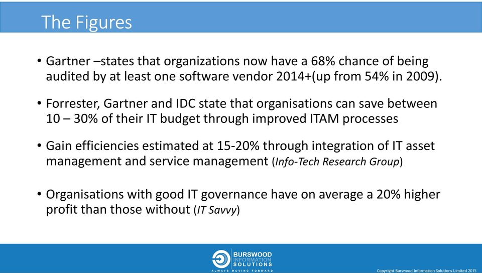 Forrester, Gartner and IDC state that organisations can save between 10 30% of their IT budget through improved ITAM processes