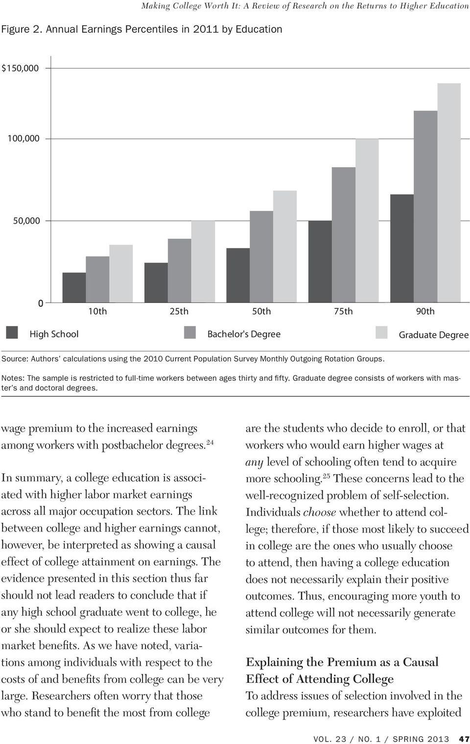 calculations using the 2010 Current Population Survey Monthly Outgoing Rotation Groups. Source: Authors' calculations using the 2010 Current Population Survey Monthly Outgoing Rotation Groups.