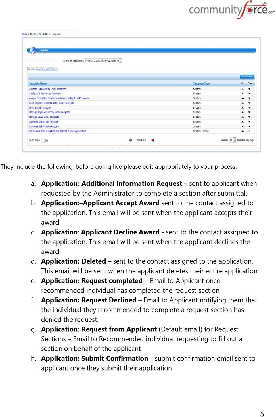 This email will be sent when the applicant accepts their award. c. Application: Applicant Decline Award - sent to the contact assigned to the application.
