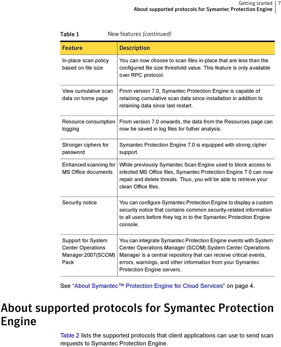 0, Symantec Protection Engine is capable of retaining cumulative scan data since installation in addition to retaining data since last restart. Resource consumption logging From version 7.