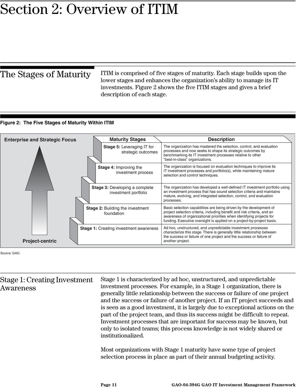 Figure 2: The Five Stages of Maturity Within ITIM Enterprise and Strategic Focus Maturity Stages Stage 5: Leveraging IT for strategic outcomes Stage 4: Improving the investment process Description