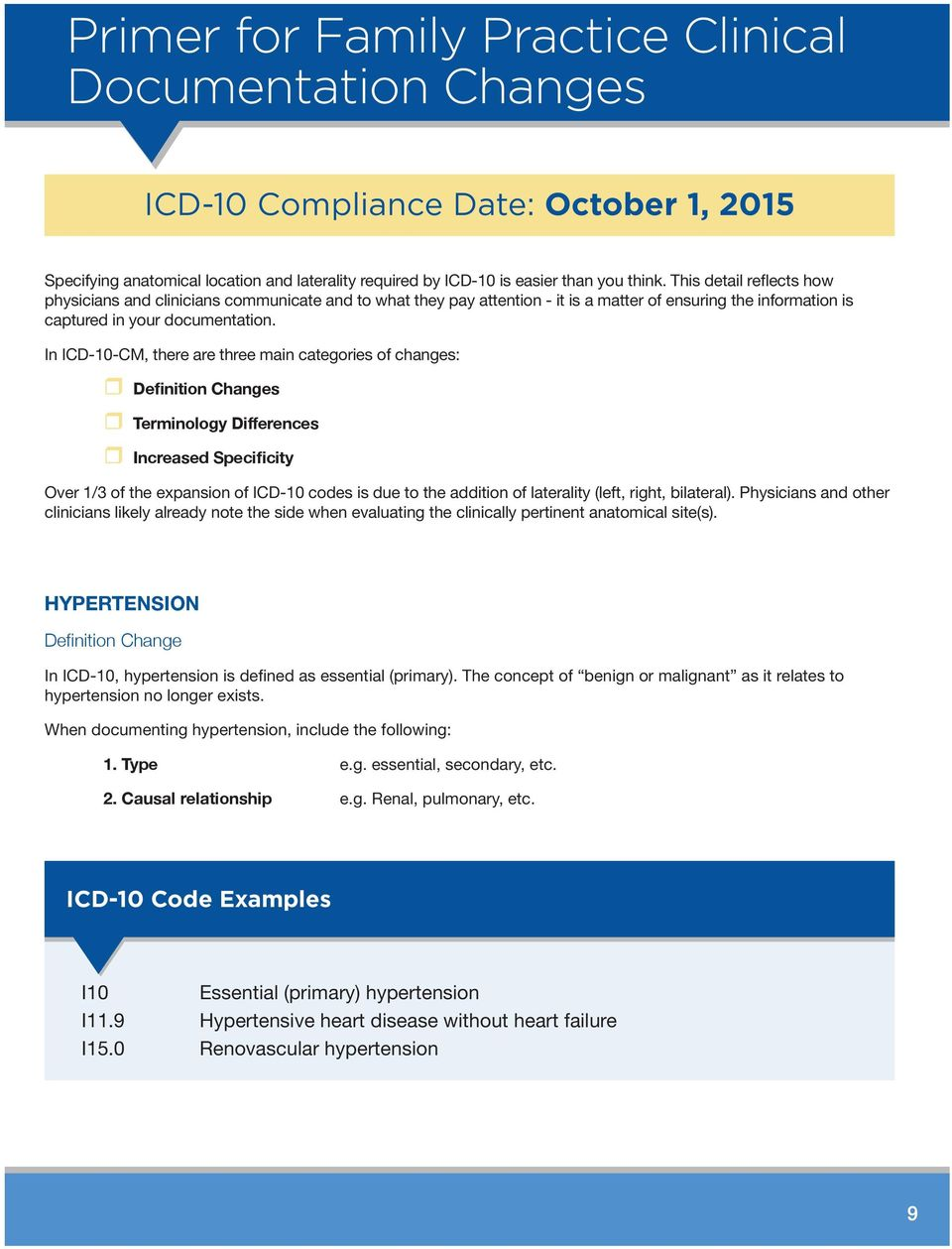 The Diagnosis Of Hypertension Icd10 Code I10 In 2002 Risk Adjustment Coding