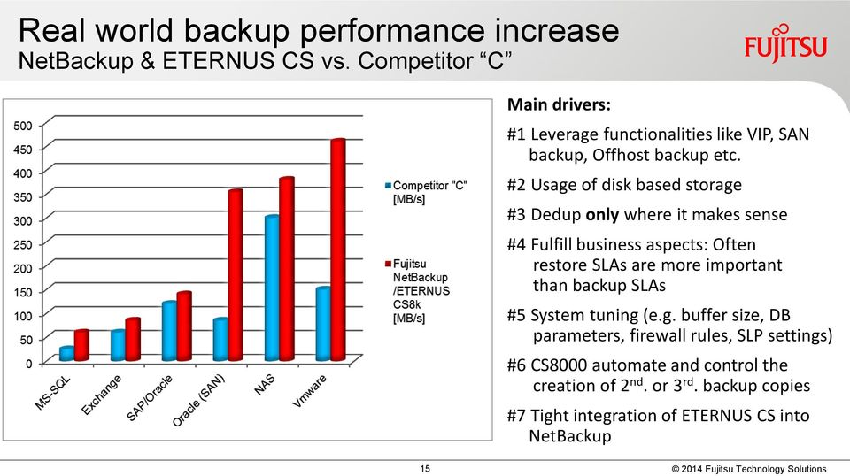 #2 Usage of disk based storage #3 Dedup only where it makes sense #4 Fulfill business aspects: Often restore SLAs are more important than