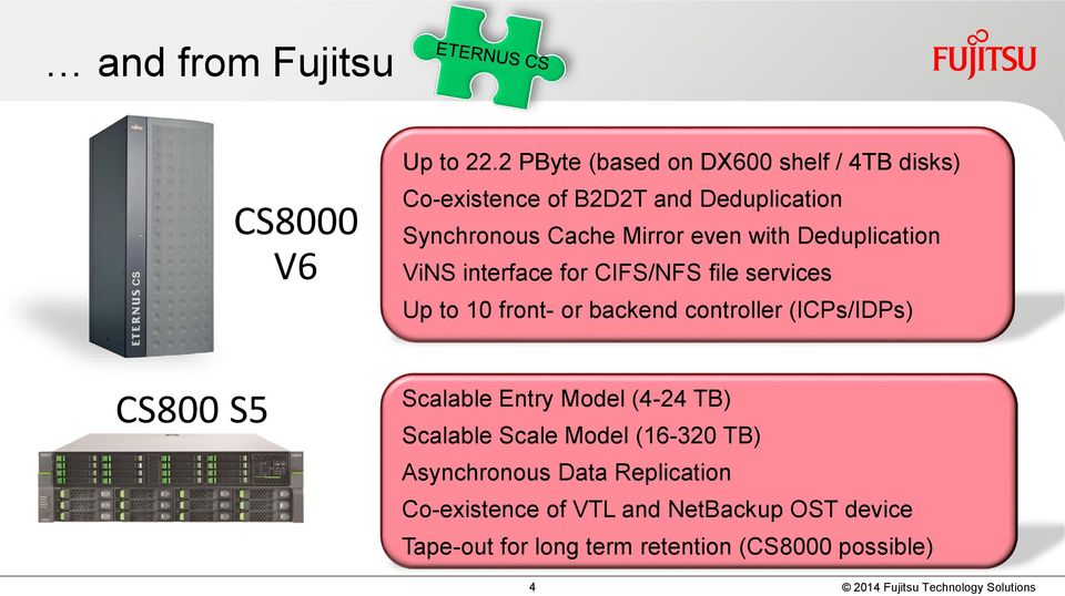 Deduplication ViNS interface for CIFS/NFS file services Up to 10 front- or backend controller (ICPs/IDPs) CS800 S5 Scalable