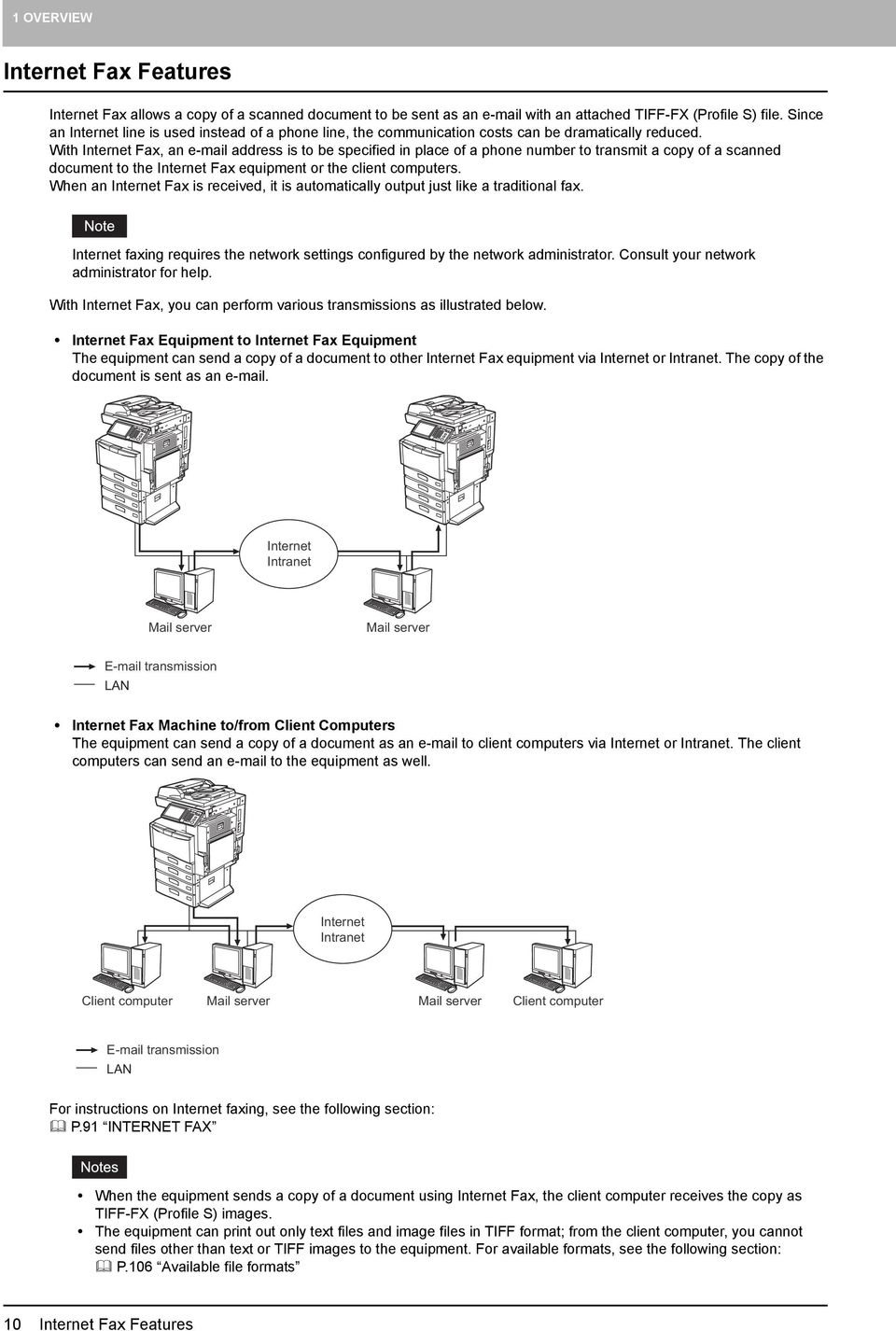 With Internet Fax, an e-mail address is to be specified in place of a phone number to transmit a copy of a scanned document to the Internet Fax equipment or the client computers.