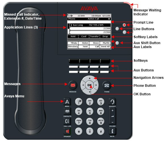 NAVIGATING THE PHONE: (continued) Auxiliary Buttons and Annotated 9650 Example: The 9650 only has three line/feature buttons but it has 16 Auxiliary buttons.