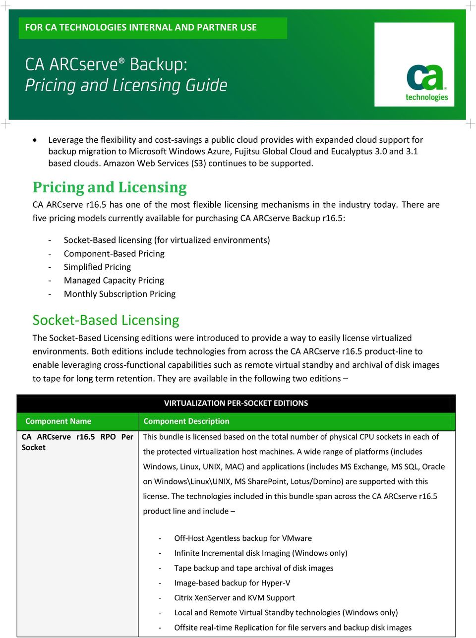 There are five pricing models currently available for purchasing : - Socket-Based licensing (for virtualized environments) - Component-Based Pricing - Simplified Pricing - Managed Capacity Pricing -