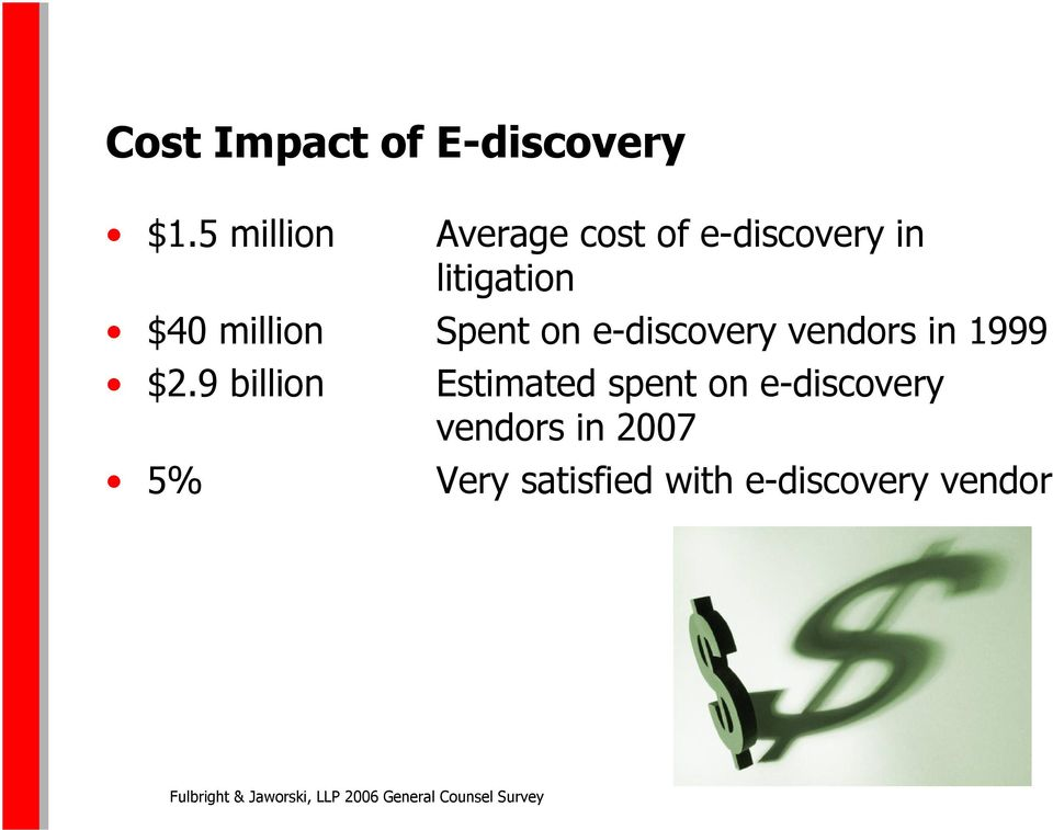 on e-discovery vendors in 1999 $2.