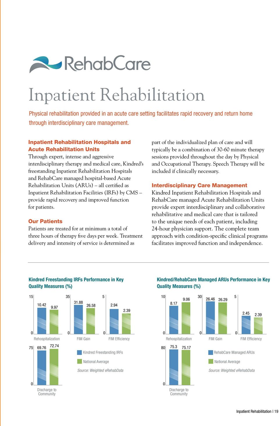 Hospitals and RehabCare managed hospital-based Acute Rehabilitation Units (ARUs) all certified as Inpatient Rehabilitation Facilities (IRFs) by CMS provide rapid recovery and improved function for