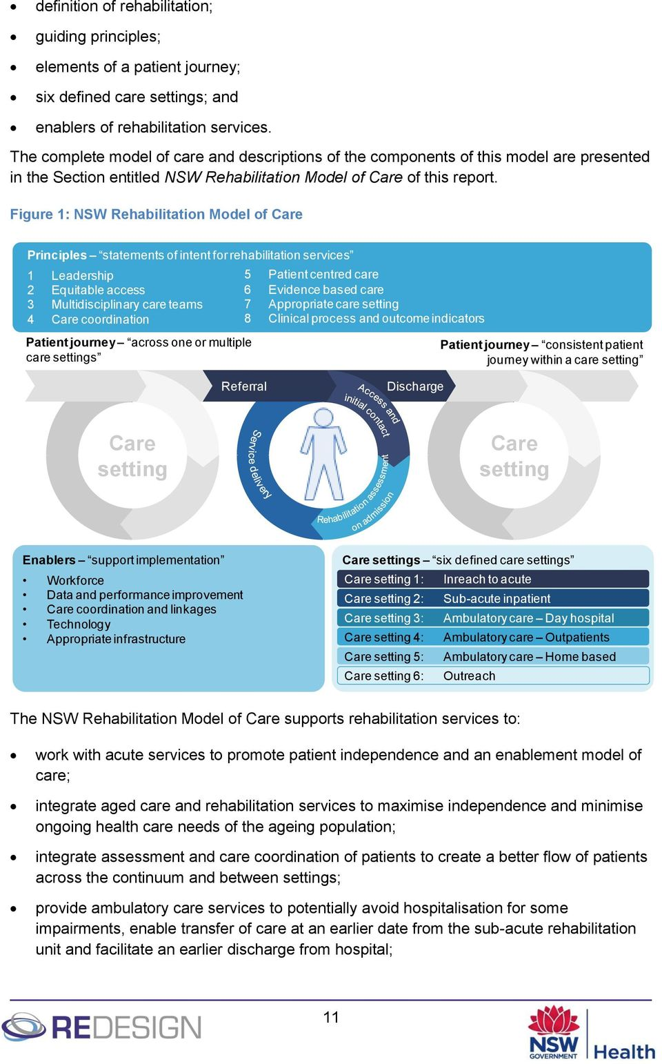 Figure 1: NSW Rehabilitation Model of Care Principles statements of intent for rehabilitation services 1 Leadership 2 Equitable access 3 Multidisciplinary care teams 4 Care coordination Patient