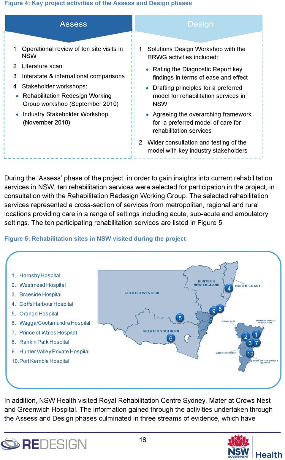 Report key findings in terms of ease and effect Drafting principles for a preferred model for rehabilitation services in NSW Agreeing the overarching framework for a preferred model of care for