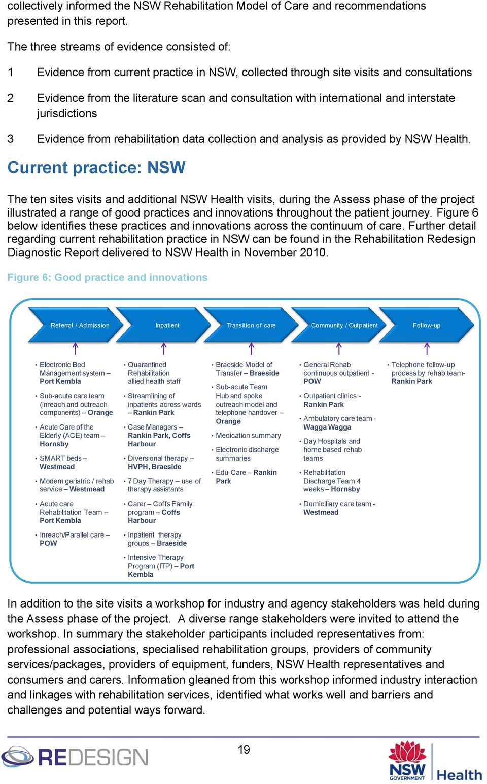 international and interstate jurisdictions 3 Evidence from rehabilitation data collection and analysis as provided by NSW Health.