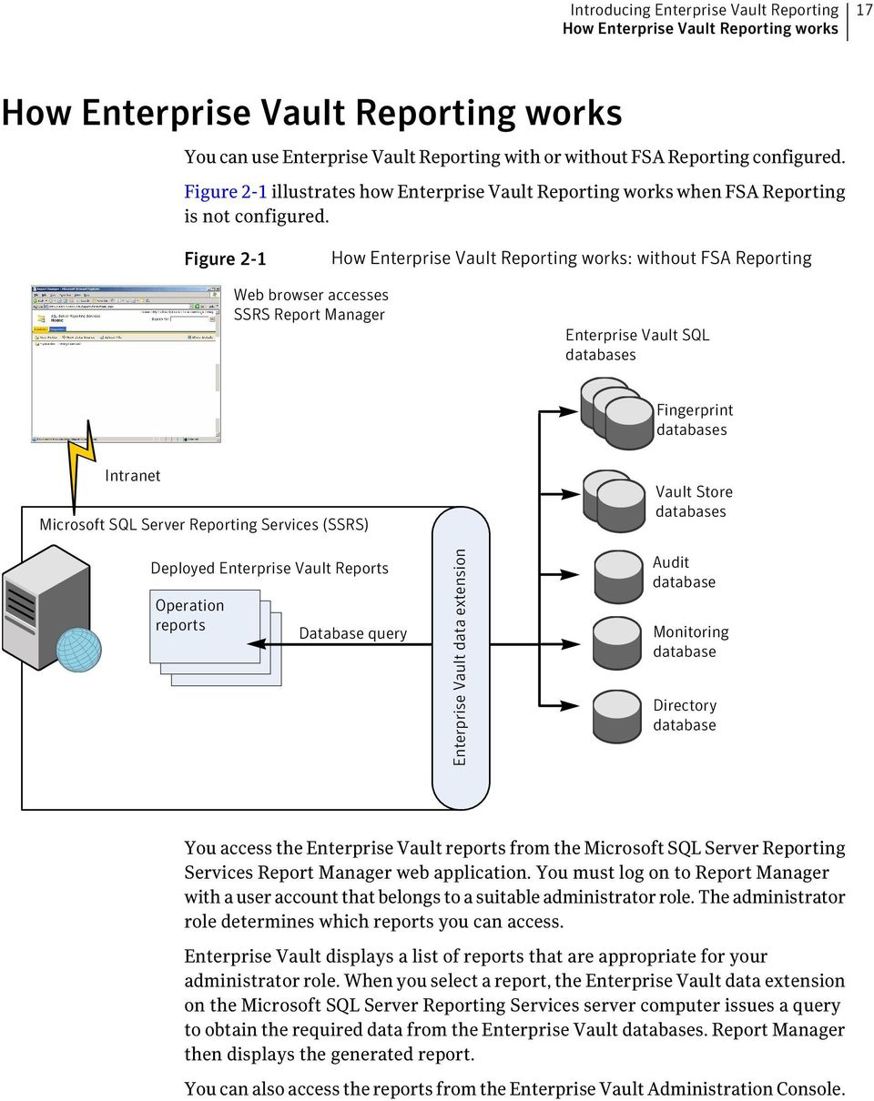 Figure 2-1 How Enterprise Vault Reporting works: without FSA Reporting Web browser accesses SSRS Report Manager Enterprise Vault SQL databases Fingerprint databases Intranet Microsoft SQL Server
