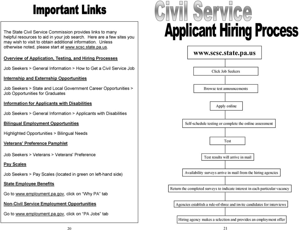 Overview of Application, Testing, and Hiring Processes Job Seekers > General Information > How to Get a Civil Service Job Internship and Externship Opportunities Job Seekers > State and Local
