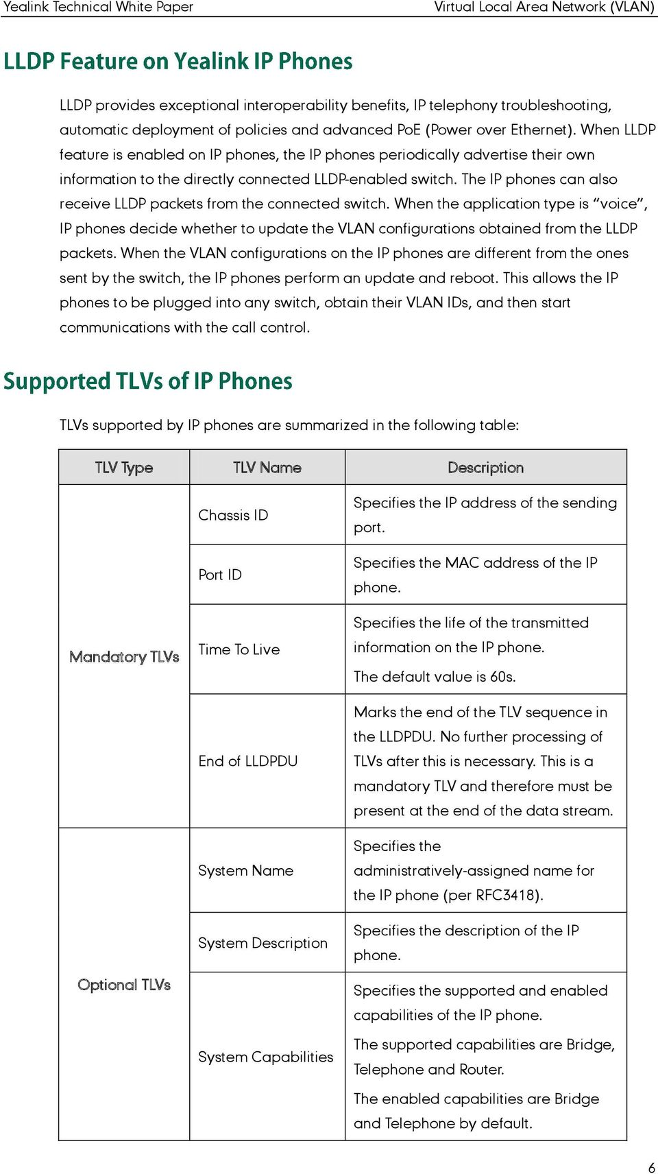 The IP phones can also receive LLDP packets from the connected switch. When the application type is voice, IP phones decide whether to update the VLAN configurations obtained from the LLDP packets.