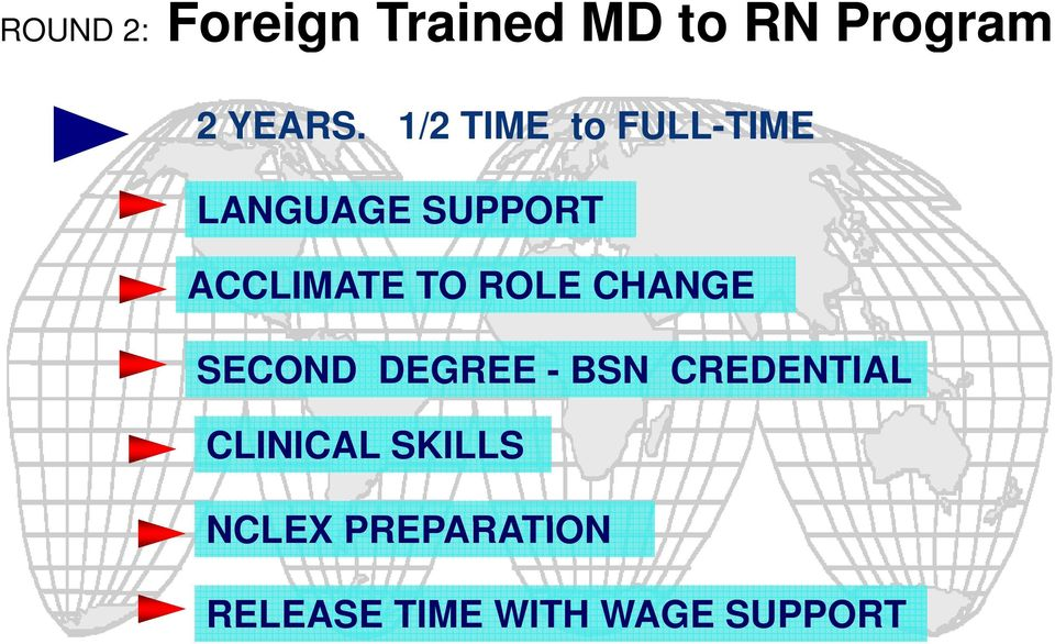 ROLE CHANGE SECOND DEGREE - BSN CREDENTIAL CLINICAL