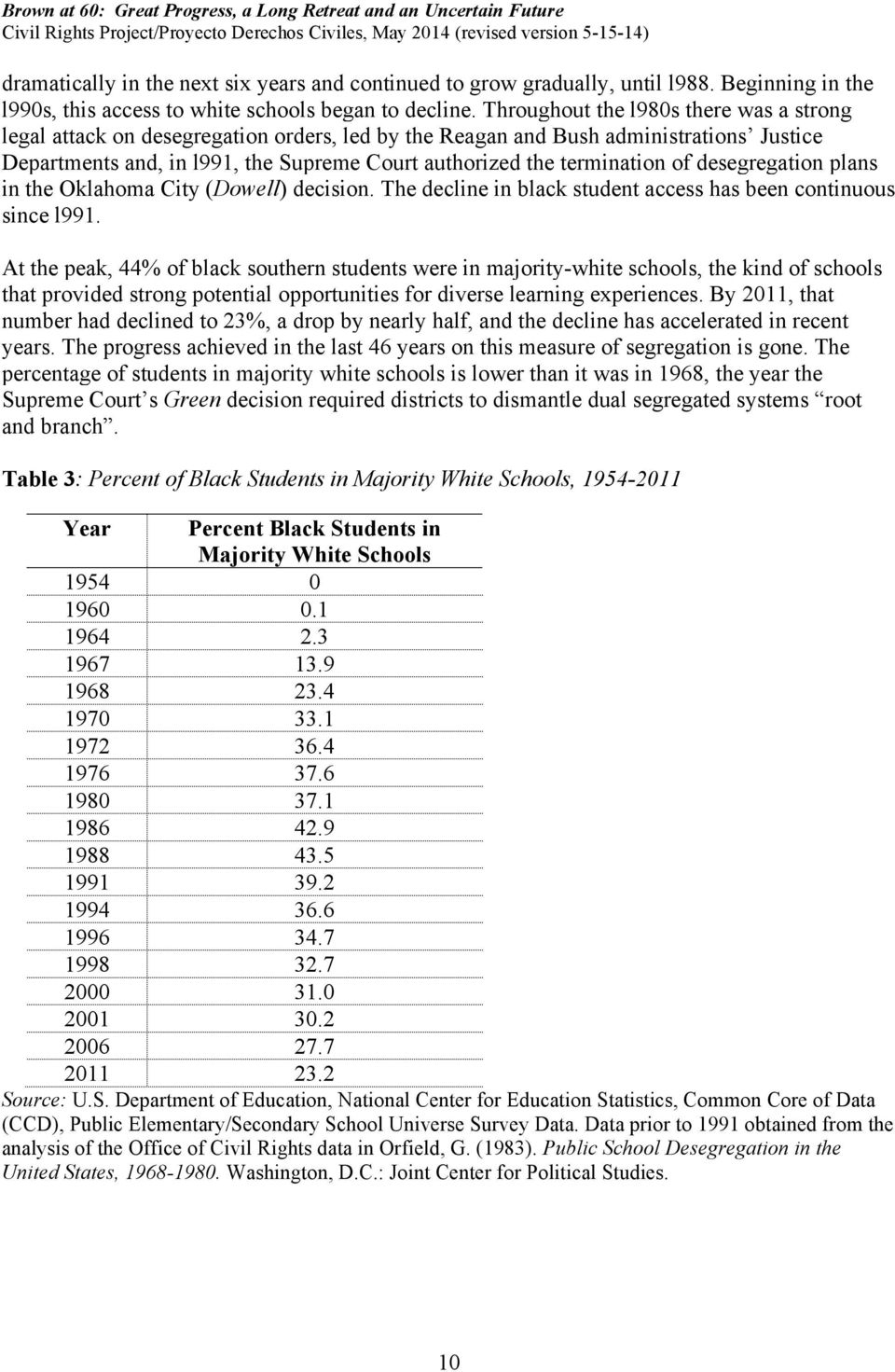 of desegregation plans in the Oklahoma City (Dowell) decision. The decline in black student access has been continuous since l991.