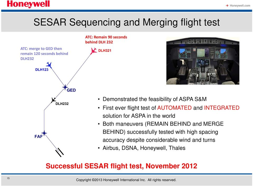 solution for ASPA in the world Both maneuvers (REMAIN BEHIND and MERGE BEHIND) successfully tested with high spacing