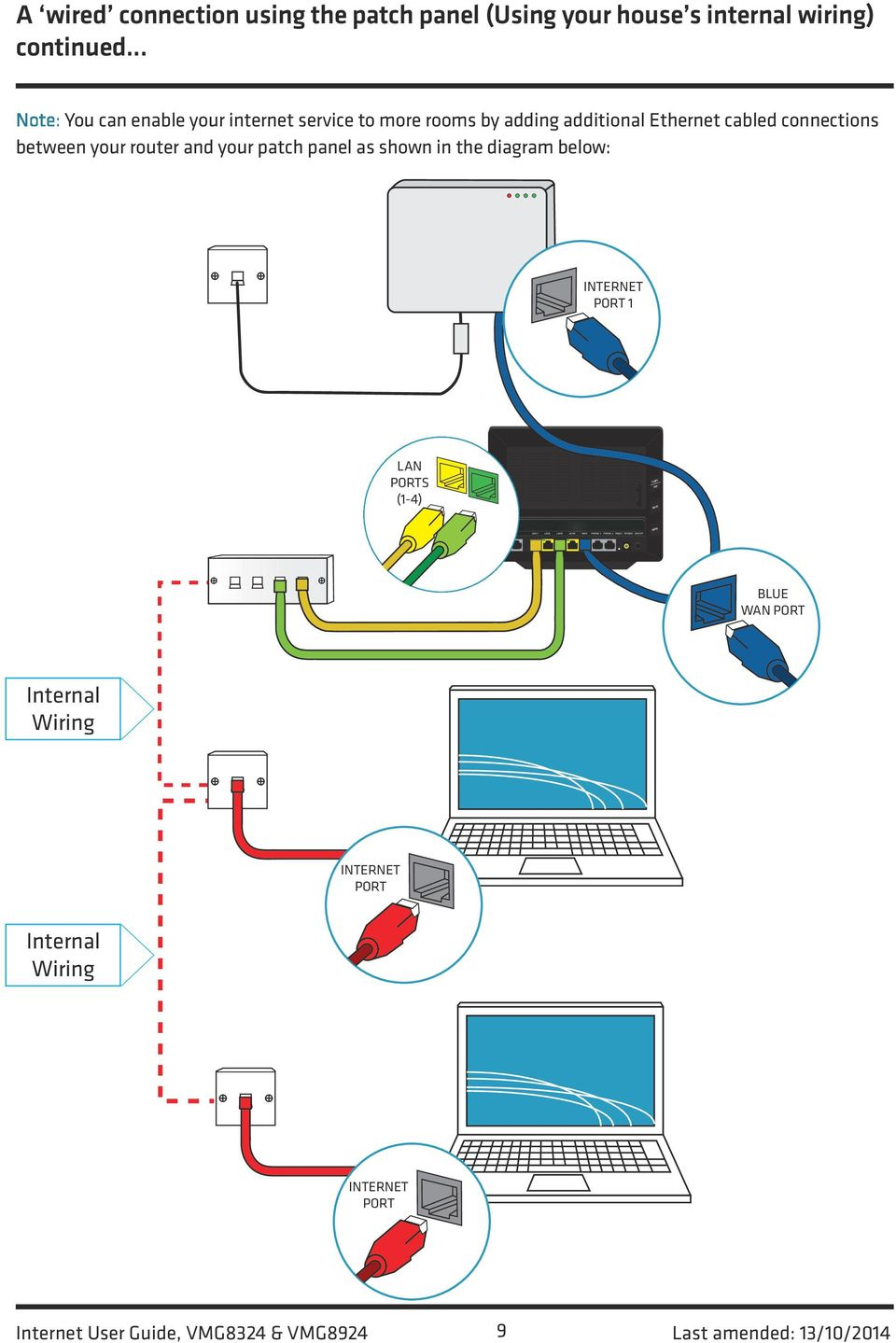 House Wiring Internet Connection Solutions Home Using For Wire Center
