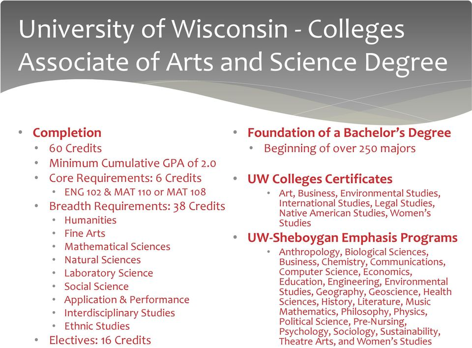 & Performance Interdisciplinary Studies Ethnic Studies Electives: 16 Credits Foundation of a Bachelor s Degree Beginning of over 250 majors UW Colleges Certificates Art, Business, Environmental