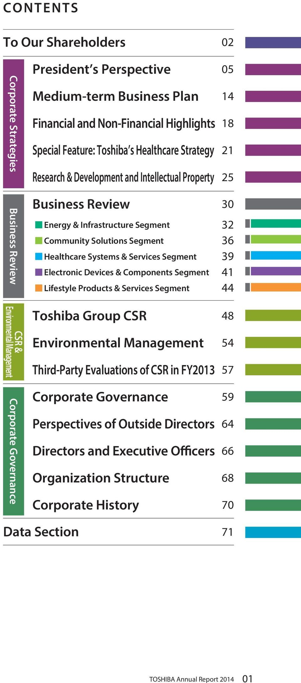 Solutions Segment 36 Healthcare Systems & Services Segment 39 Electronic Devices & Components Segment 41 Lifestyle Products & Services Segment 44 Toshiba Group CSR 48 Environmental Management 54