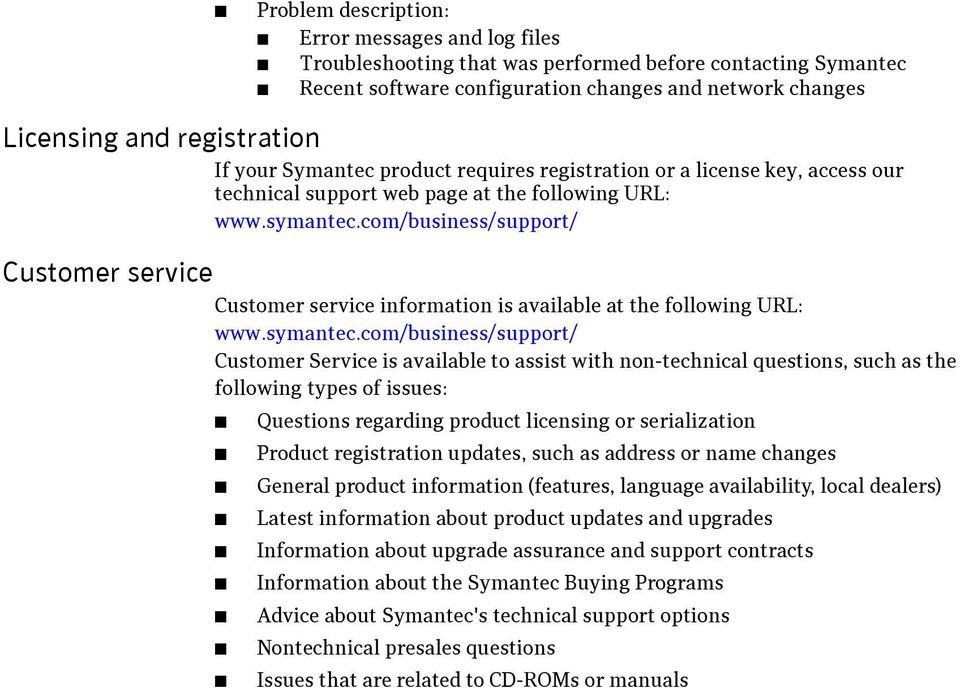 com/business/support/ Customer service Customer service information is available at the following URL: www.symantec.