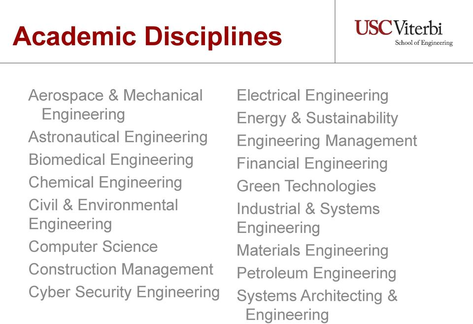 Engineering Electrical Engineering Energy & Sustainability Engineering Management Financial Engineering Green