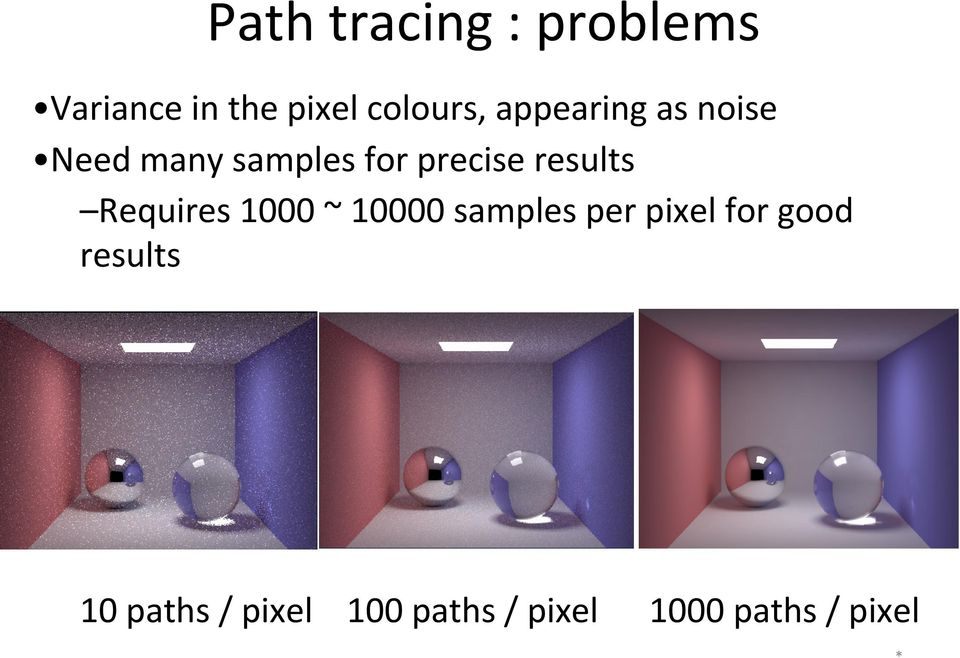 results Requires 1000 ~ 10000 samples per pixel for
