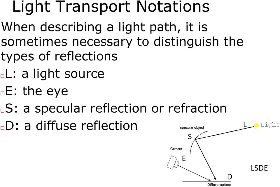 types of reflections L: a light source E: the eye S: