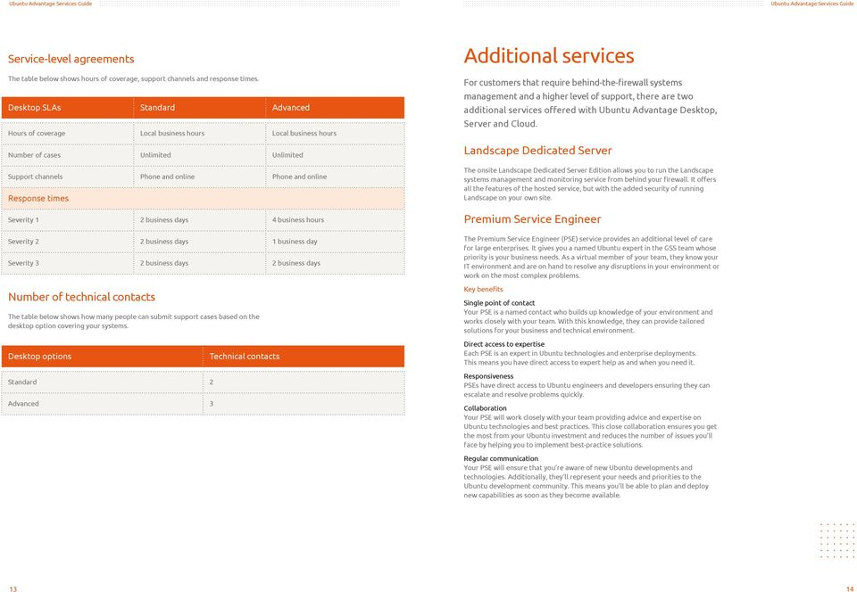 support, there are two additional services offered with Ubuntu Advantage Desktop, Server and Cloud.