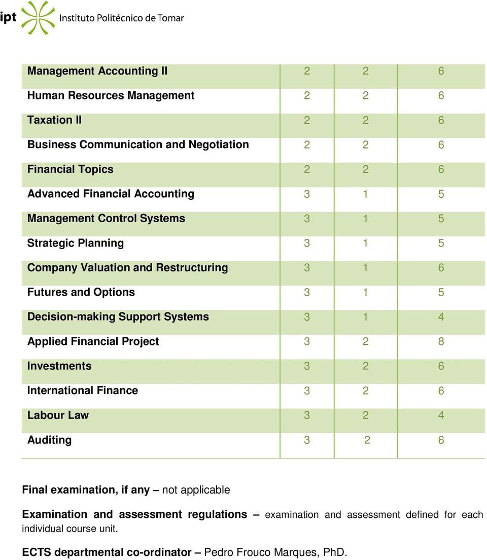 Decision-making Support Systems 3 1 4 Applied Financial Project 3 2 8 Investments 3 2 6 International Finance 3 2 6 Labour Law 3 2 4 Auditing 3 2 6 Final examination,
