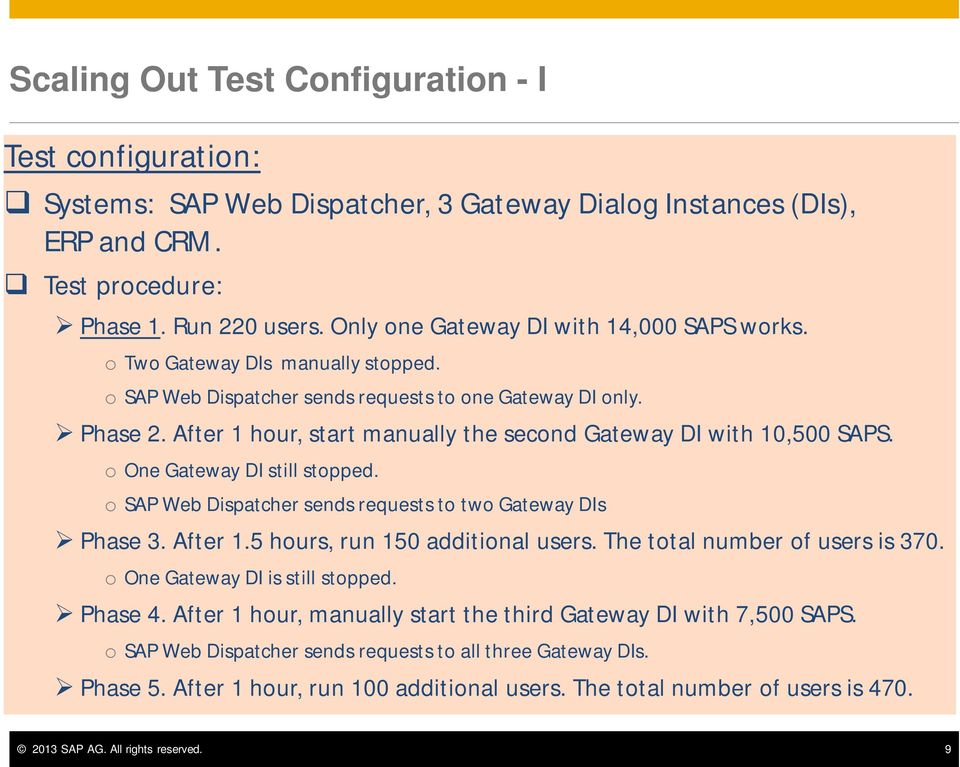 After 1 hour, start manually the second Gateway DI with 10,500 SAPS. o One Gateway DI still stopped. o SAP Web Dispatcher sends requests to two Gateway DIs Phase 3. After 1.