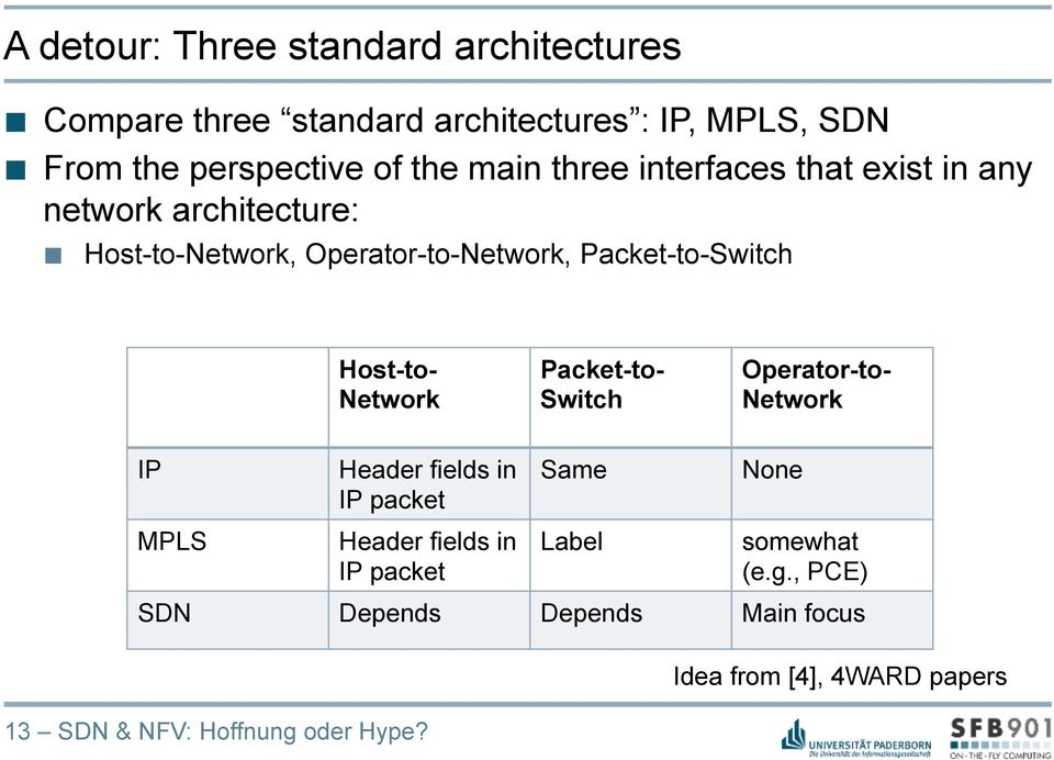 Host-to- Network Packet-to- Switch Operator-to- Network IP MPLS Header fields in IP packet Header fields in IP packet 13