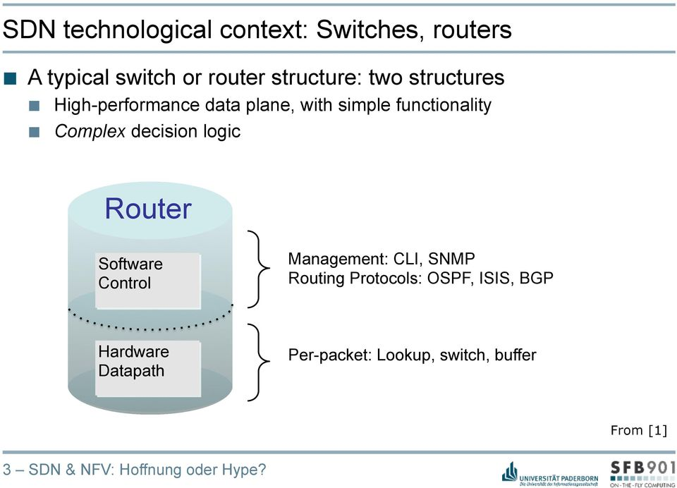 logic Router Software Control Management: CLI, SNMP Routing Protocols: OSPF, ISIS, BGP