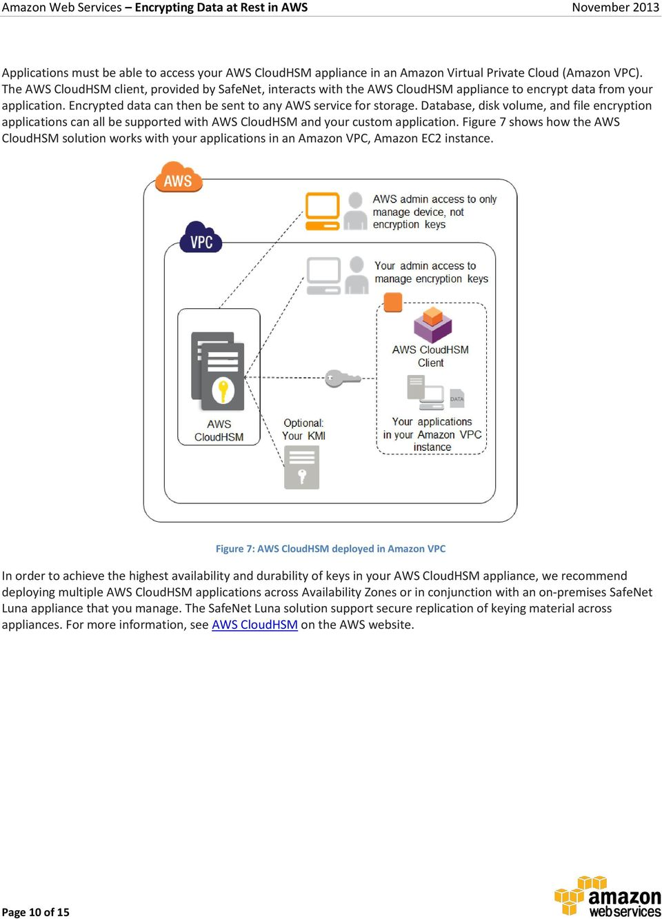 Database, disk volume, and file encryption applications can all be supported with AWS CloudHSM and your custom application.