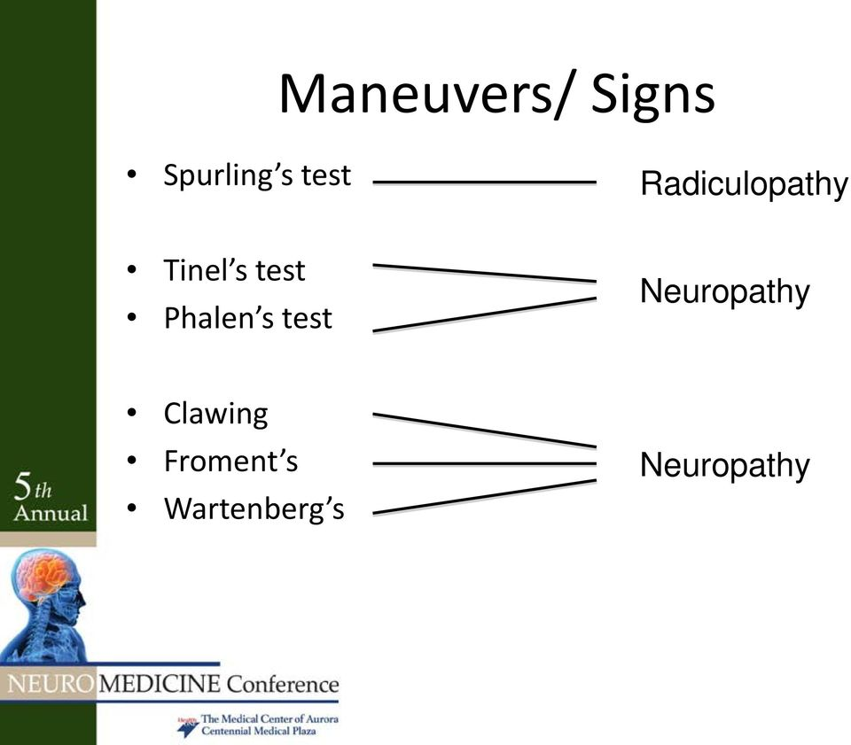 Phalen s test Neuropathy