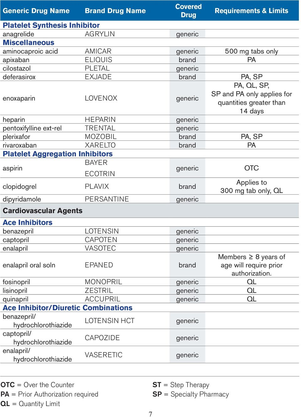Preferred Drug List (PDL) - PDF