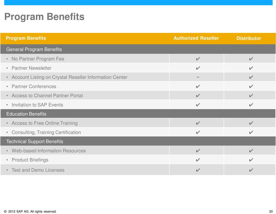 Invitation to SAP Events Education Benefits Access to Free Online Training Consulting, Training Certification Technical