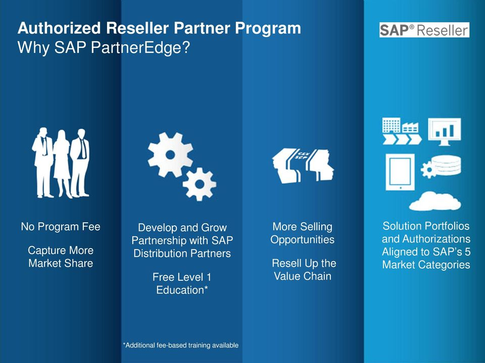 Partners Free Level 1 Education* More Selling Opportunities Resell Up the Value Chain Solution