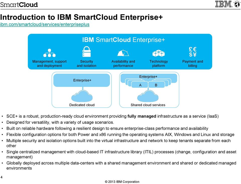Enterprise+ B Enterprise+ A B Dedicated cloud Shared cloud services SCE+ is a robust, production-ready cloud environment providing fully managed infrastructure as a service (IaaS) Designed for